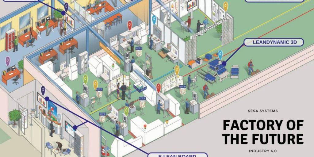 Sự phát triển của Lean Manufacturing (Sản xuất tinh gọn) trong Công nghiệp 4.0