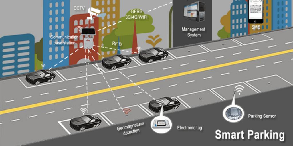 Thay đổi mô hình kinh doanh bằng chuyển đổi số : StreetLine Smart Parking