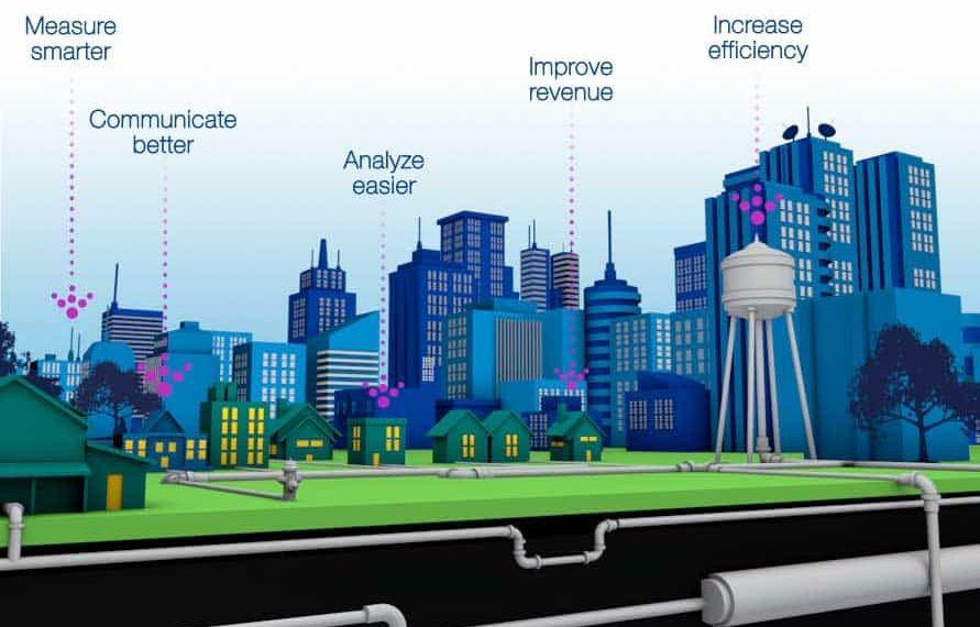 Hệ thống quản lý nước thông minh bằng IoT