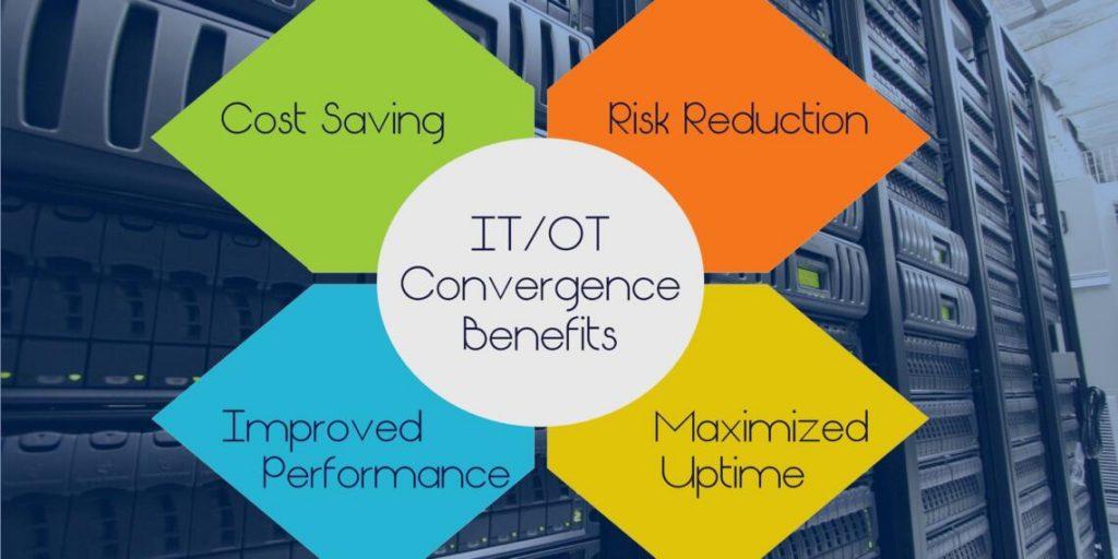 Sự hội tụ IT và OT là gì ? Lợi ích của việc hội tụ IT-OT trong doanh nghiệp
