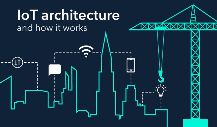 Ứng dụng IoT để quản lý và bảo trì thiết bị xây dựng
